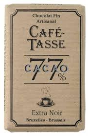 Café-Tasse 77%